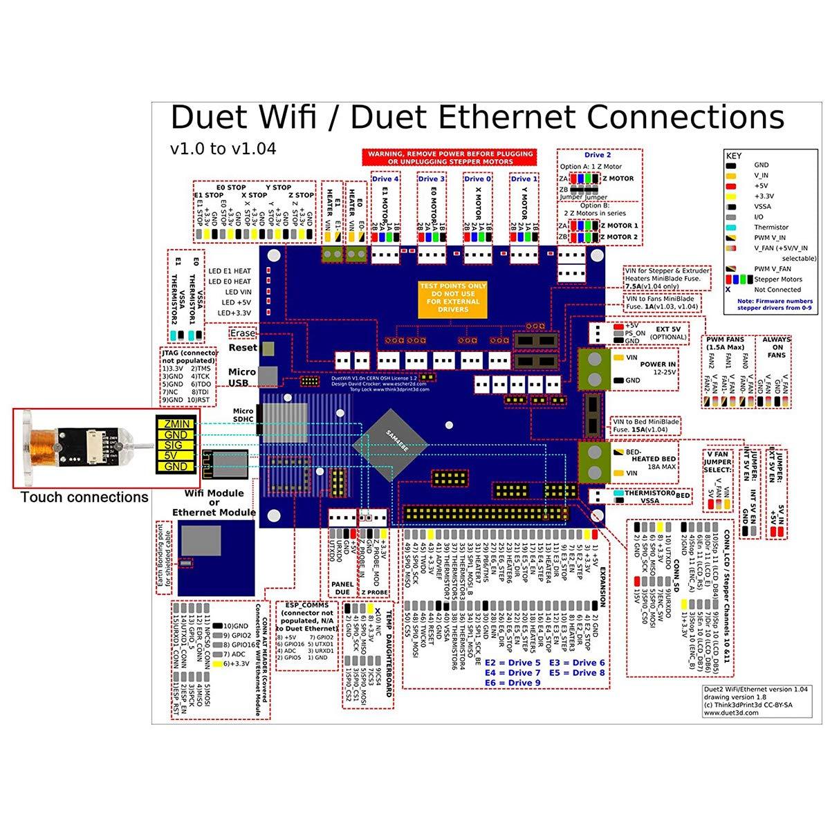 Duet 2 Wifi  Mainboard Clone für 3D Drucker oder CNC Maschinen